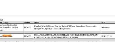 1 Tim Penelitian Mahasiswa Fakultas Pertanian Upb Pontianak Berhasil Mendapatkan Dana Riset dari Dikti.